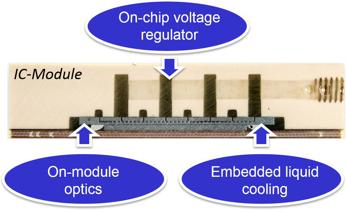 Integrated circuit module depicting embedded-liquid cooling, on-chip voltage regulation and on-module optics