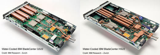 Water-cooled processors
