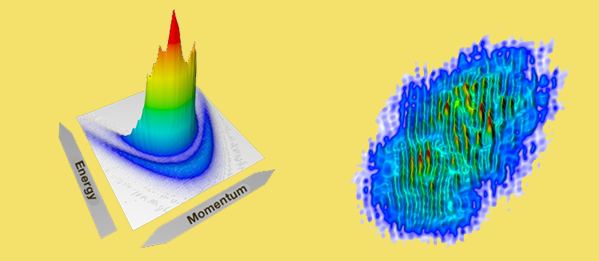 The polariton condensate appears as a nonlinearly growing peak in the momentum distribution